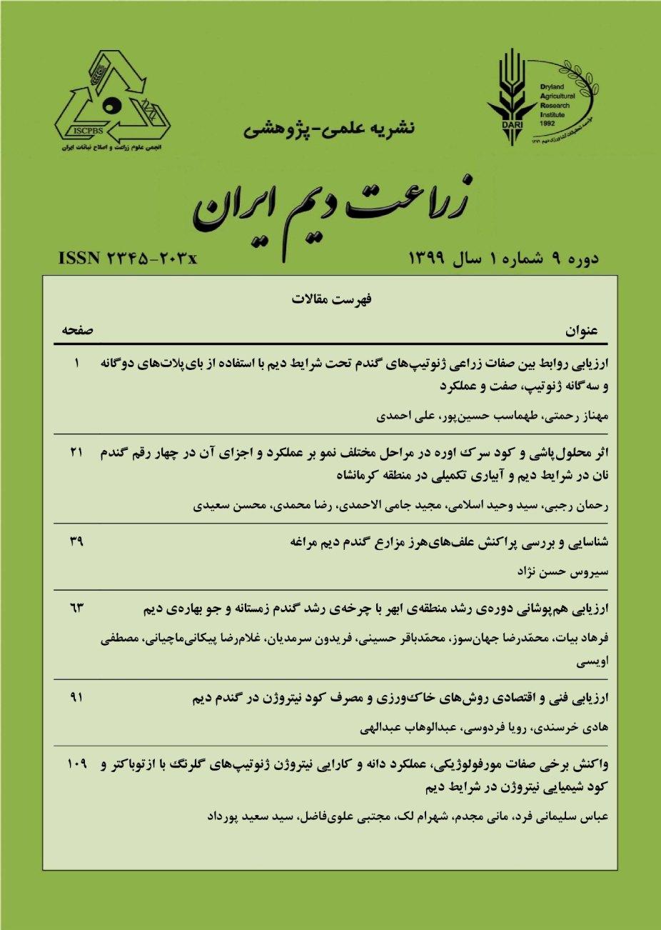 زراعت دیم ایران